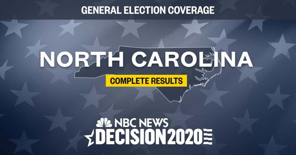 North Carolina election results 2020: Live results by county
