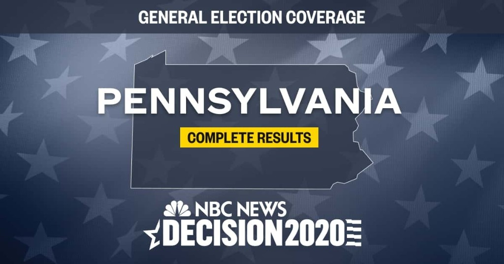 Pennsylvania election results 2020: Live results by county