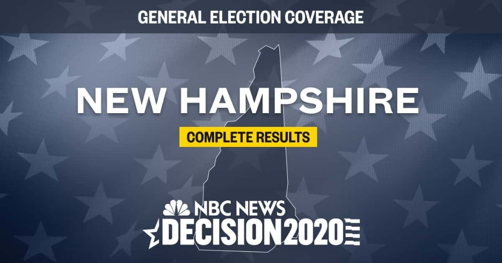 New Hampshire election results 2020: Live results by county