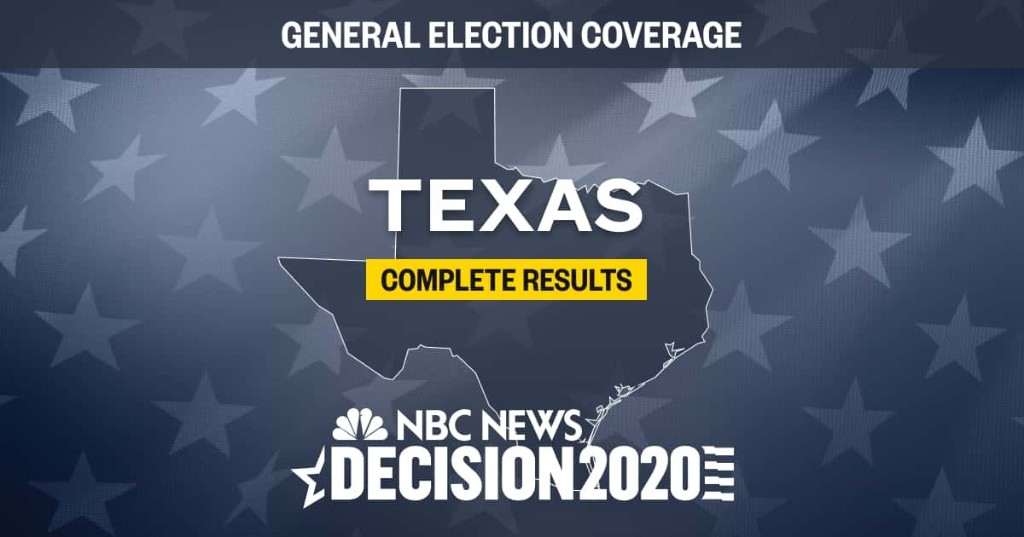 Texas election results 2020: Live results by county