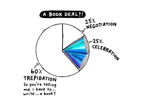 Publishing a Book by the Numbers