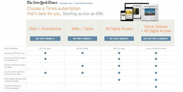4 takeaways from The New York Times' new digital strategy memo