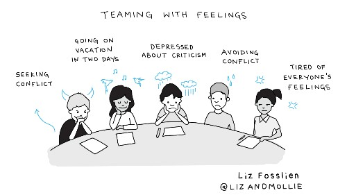 How To Harness The Power Of Emotions In The Workplace