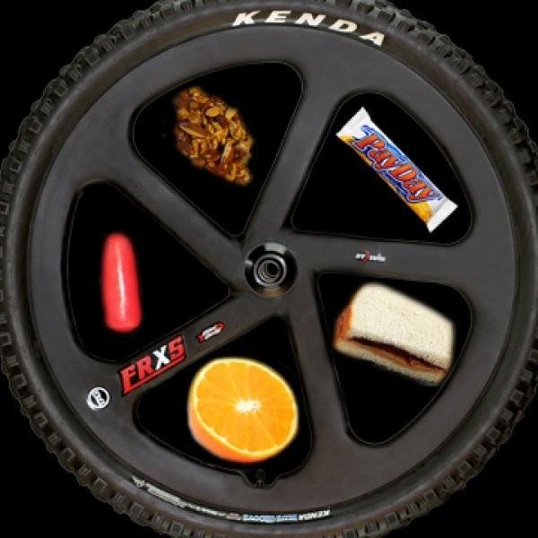Strange Cycling Fuels