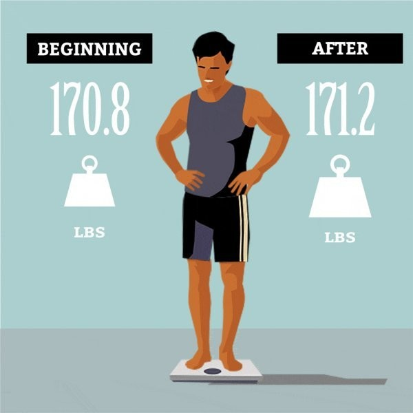 What Happens When You Scrap Your Fitness Plan