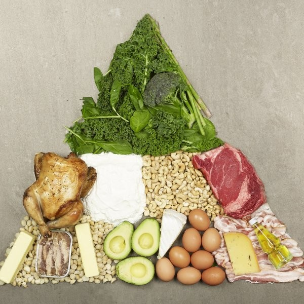 The Definitive Guide to the Ketogenic Diet