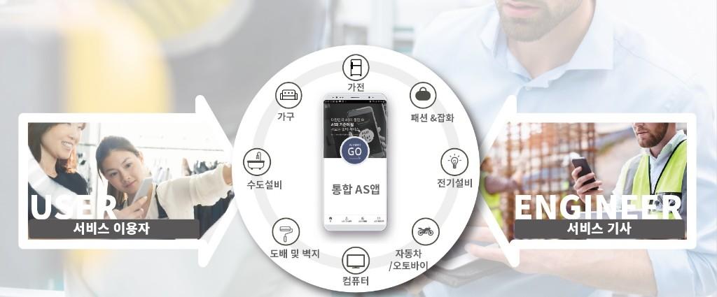 라인코리아파트너스, 애프터서비스 매칭플랫폼 'AS의 달인' 공식 출시