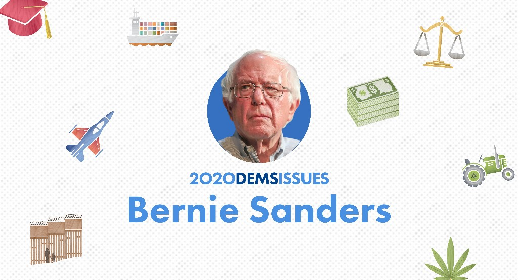 Where Bernie Sanders stands on the biggest 2020 issues