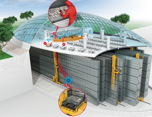 How It Works: Underground Robot Library