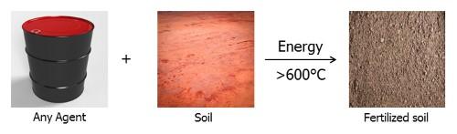 DARPA Wants To Transform Chemical War Sites Into Fertile Soil