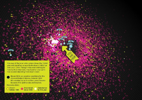 How We're Finding Asteroids Before They Find Us