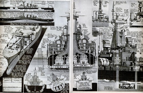 How A Battleship Works [Vintage Infographic]