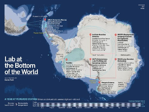 Science On Ice: 7 Antarctic Experiments To Keep An Eye On
