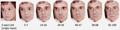 Software Shows What Children Will Look Like In 70 Years, With Unprecedented Accuracy