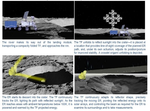 NASA Is Seriously Considering Terraforming Part of the Moon With Robots
