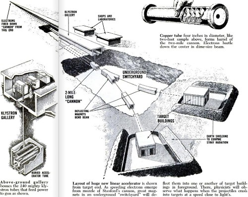 That Time The Feds Built A Deluxe Atom Cannon In Palo Alto