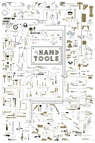 The Hand Tool Family Tree [Infographic]
