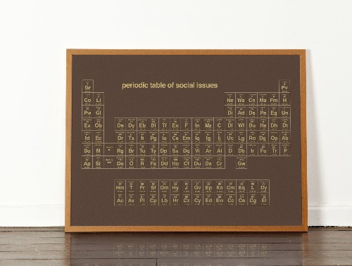 The Periodic Table Of Humanity's Worst Vices [Infographic]