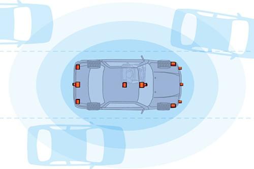 Cadillac's Big Step Toward Automotive Autopilot