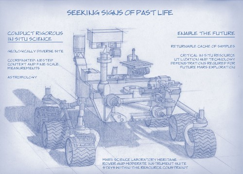 NASA's Next Mars Rover Will Look For Past Life
