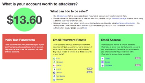 How Much Is Your Gmail Worth To A Hacker?