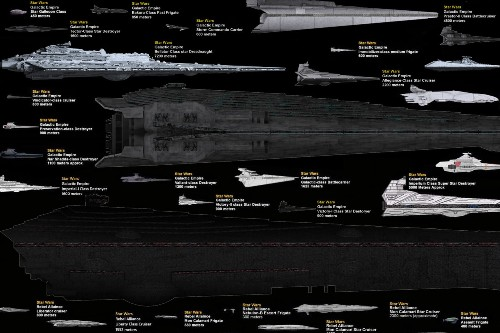 A Crazy Size Comparison Of Sci-Fi's Greatest Ships [Infographic]