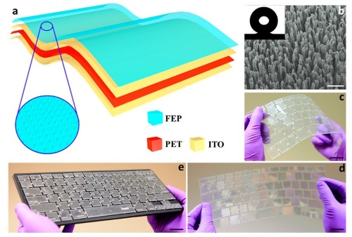 Smart Keyboard Could Be Self-Powered, Self-Secured, Self-Cleaning