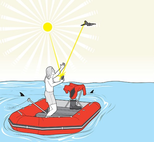 Lost At Sea? Survive With These Tricks