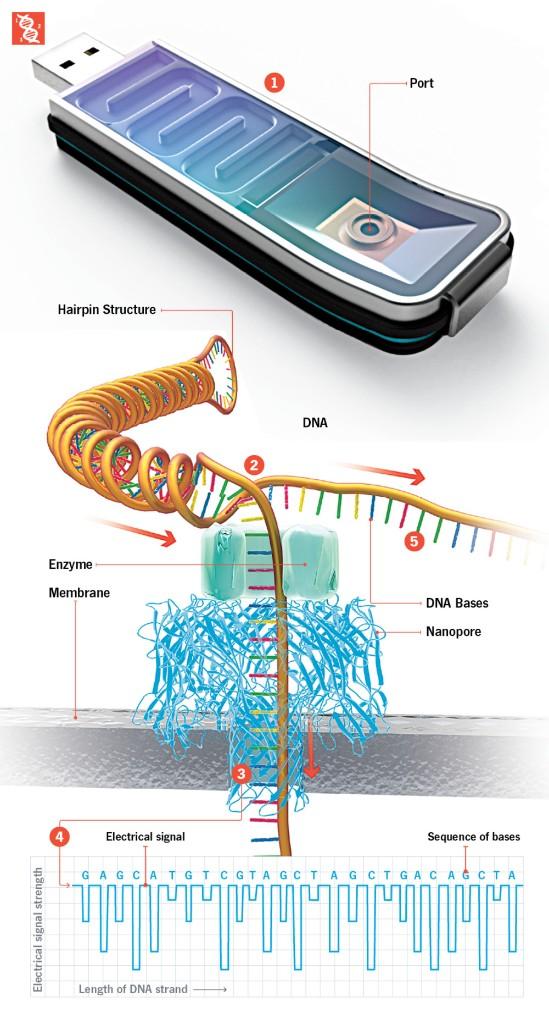 Interesting Tech - Magazine cover