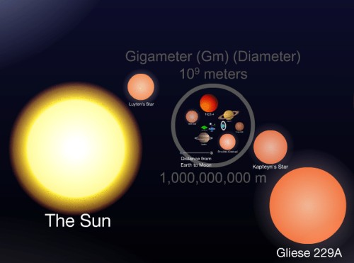 This Amazing, Zoomable Universe-In-A-Browser Puts Everything In Perspective