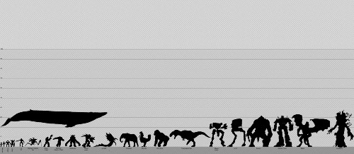 A Size Comparison Of Sci-Fi's Greatest Machines And Monsters [Infographic]