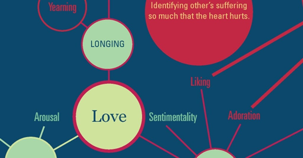 21 Emotions For Which There Are No English Words [Infographic]