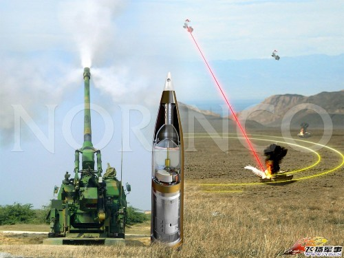 2014: Year of the Eastern Arsenal