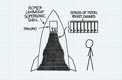 How Many Model Rockets Would You Need To Get To Space? [Infographic]