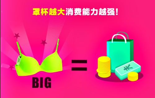 How Women's Bra Sizes Weirdly Correlate To Their Spending Habits