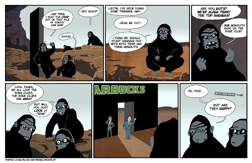 Chimp Logic