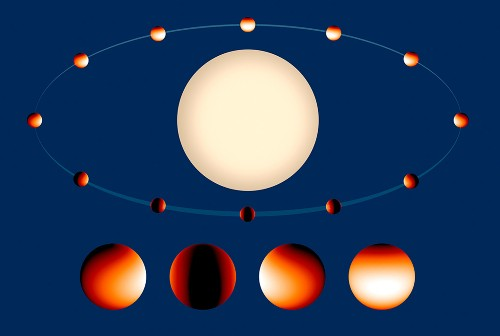 Weather Of Wild Exoplanet Mapped Using Hubble Telescope