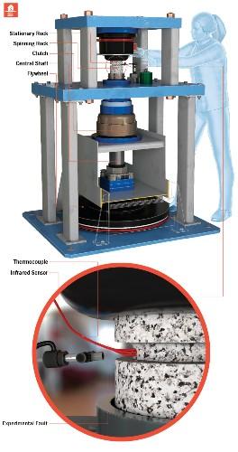 How It Works: The Earthquake Machine