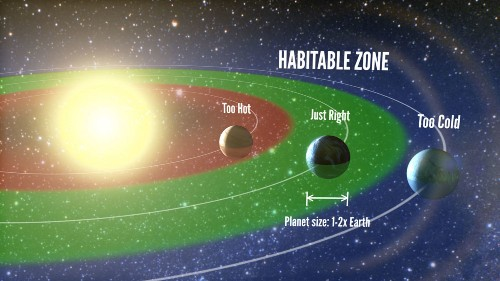 One In Five Sun-Like Stars Have Earth-Like Planets