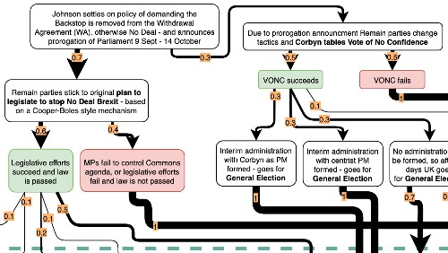 These mind-bending flowcharts show just how messy Brexit has become