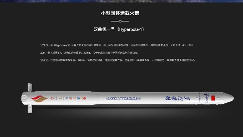 iSpace to attempt China's third private rocket launch