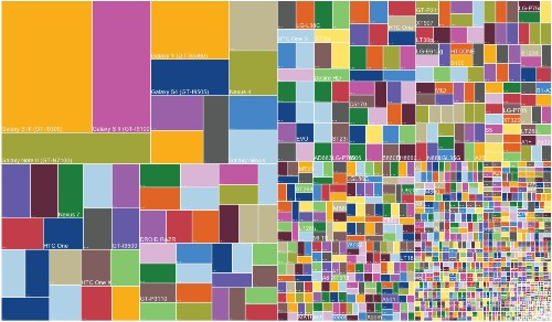 Here are the 11,868 devices—and counting—that every Android app has to work on