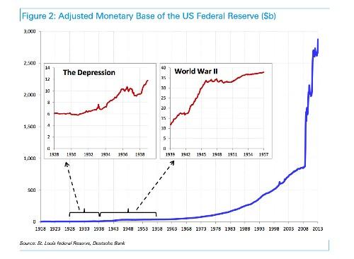 BlackRock's bond king suggests US Fed ease off the gas