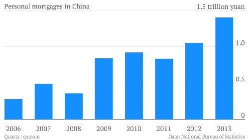 Here's why a China housing crash would crush the middle class—and why that matters