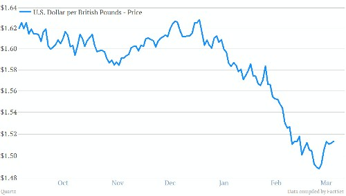 Pound strengthens as Osborne holds to inflation target
