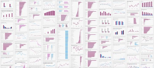 All of the charts we made in 2014