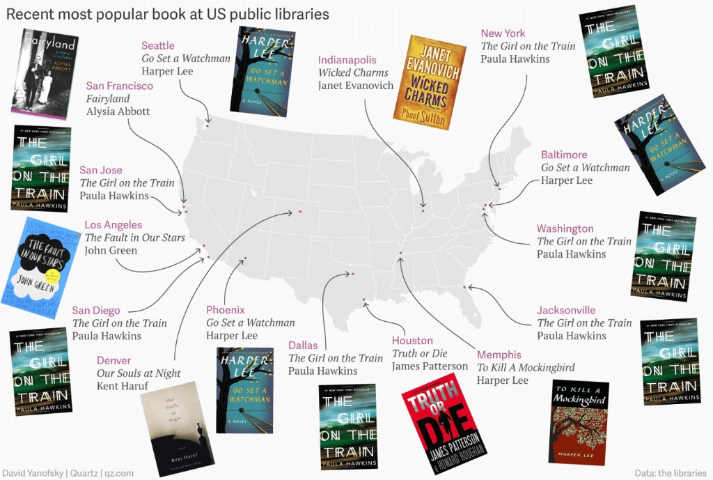 The most popular books in U.S. public libraries, mapped by city