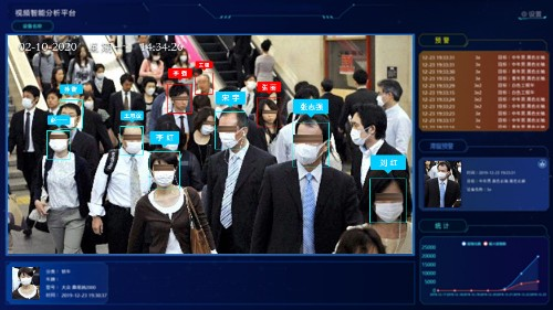 China's facial-recognition giant says it can crack masked faces during the coronavirus