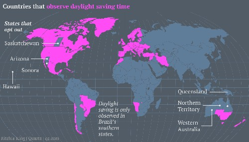 The US needs to retire daylight savings and just have two time zones—one hour apart