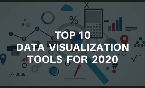 Best Data Visualization Tools for 2020 Reviewed